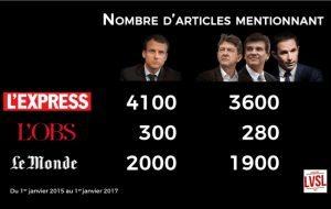 Il trucco per cui i francesi voteranno di nuovo un socialista. Dei Rotschild