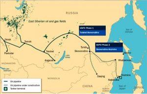 Eurasia energetica 3