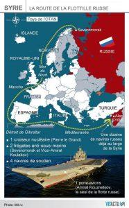 LM.GEOPOL - Armée russe du futur I (2018 09 01) FR (3)