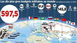 LM.GEOPOL - Armée russe du futur II (2018 09 03) FR (3)